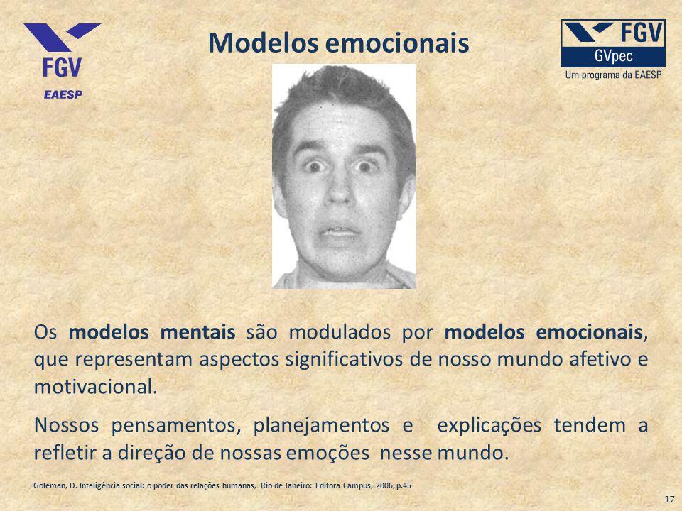 Modelos emocionais 17 Os modelos mentais são modulados por modelos emocionais, que representam aspectos significativos de nosso mundo afetivo e motiva