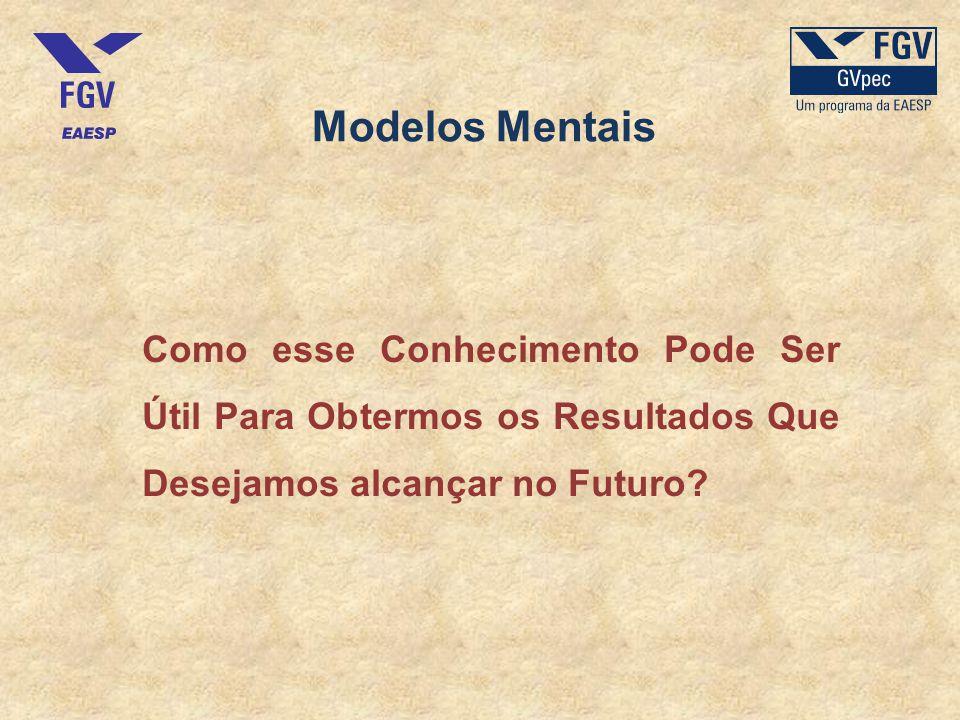 Modelos Mentais Como esse Conhecimento Pode Ser Útil Para Obtermos os Resultados Que Desejamos alcançar no Futuro?