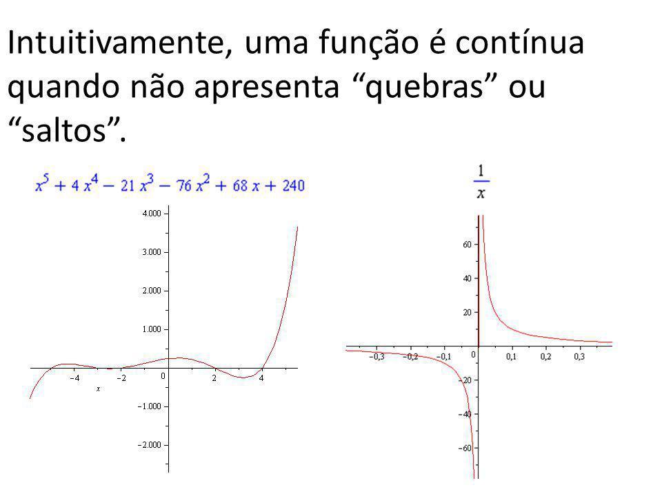 Intuitivamente, uma função é contínua quando não apresenta quebras ou saltos.