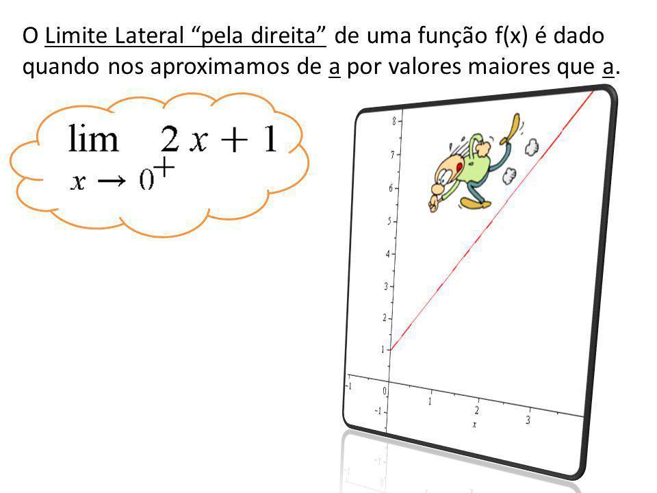 O Limite Lateral pela direita de uma função f(x) é dado quando nos aproximamos de a por valores maiores que a.