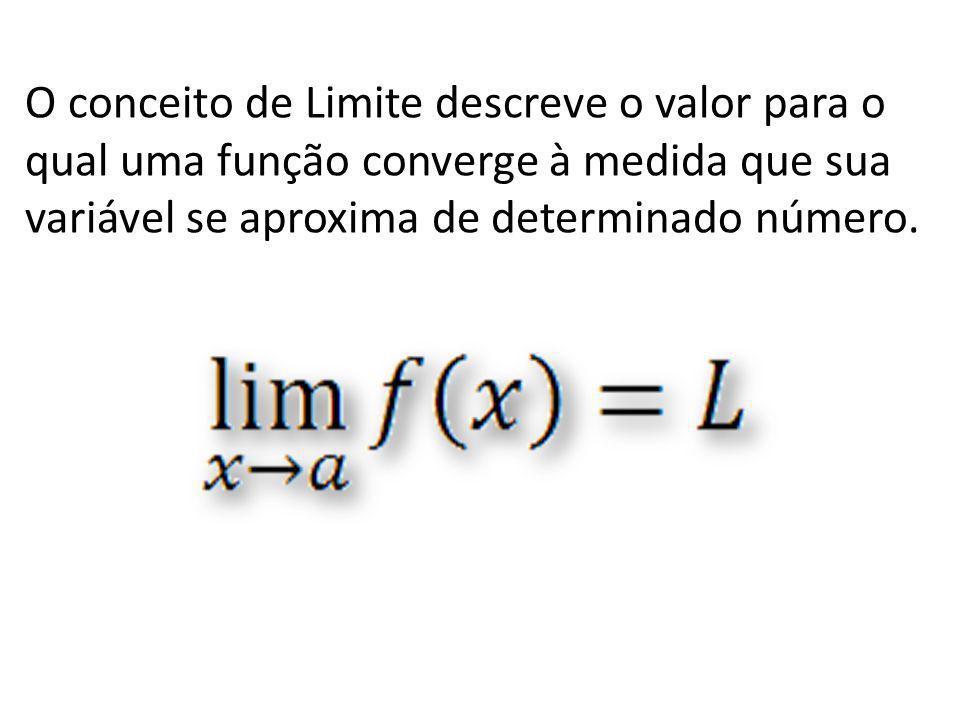O conceito de Limite descreve o valor para o qual uma função converge à medida que sua variável se aproxima de determinado número.