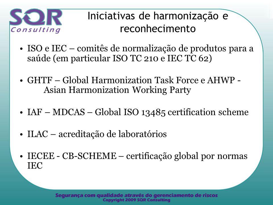 Iniciativas de harmonização e reconhecimento ISO e IEC – comitês de normalização de produtos para a saúde (em particular ISO TC 210 e IEC TC 62) GHTF – Global Harmonization Task Force e AHWP - Asian Harmonization Working Party IAF – MDCAS – Global ISO 13485 certification scheme ILAC – acreditação de laboratórios IECEE - CB-SCHEME – certificação global por normas IEC