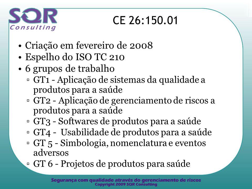 CE 26:150.01 Criação em fevereiro de 2008 Espelho do ISO TC 210 6 grupos de trabalho GT1 - Aplicação de sistemas da qualidade a produtos para a saúde GT2 - Aplicação de gerenciamento de riscos a produtos para a saúde GT3 - Softwares de produtos para a saúde GT4 - Usabilidade de produtos para a saúde GT 5 - Simbologia, nomenclatura e eventos adversos GT 6 - Projetos de produtos para saúde