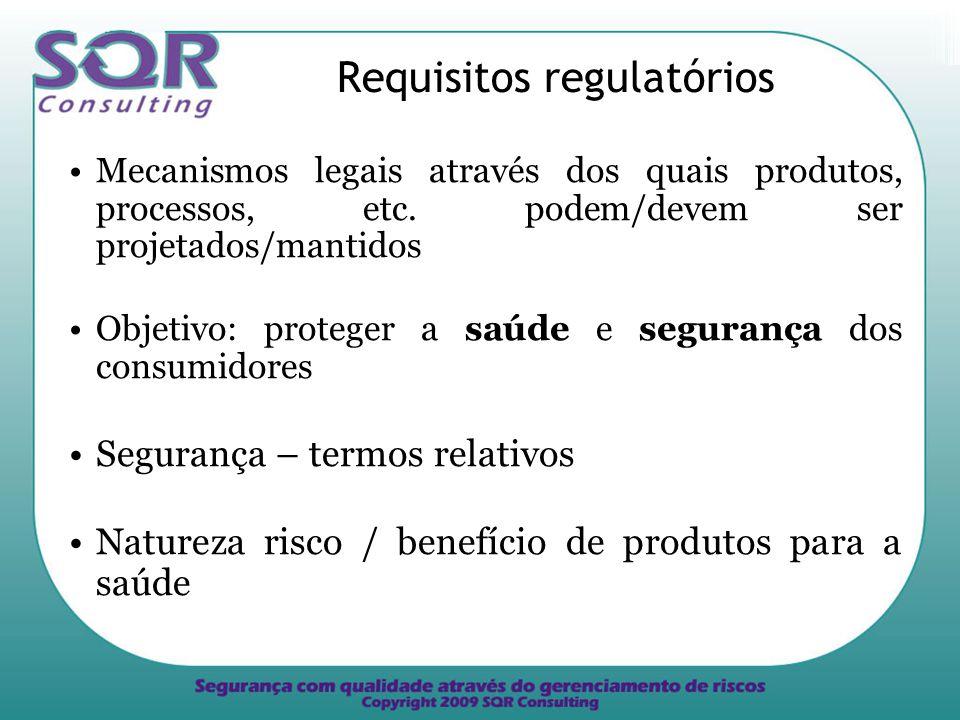 Requisitos regulatórios Mecanismos legais através dos quais produtos, processos, etc.