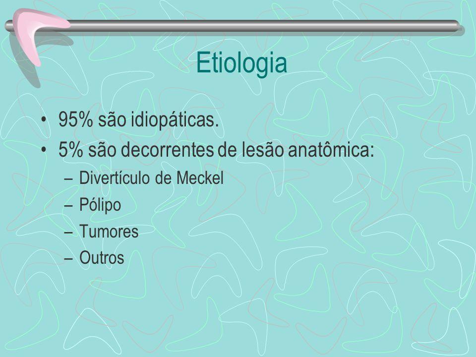 Etiologia 95% são idiopáticas. 5% são decorrentes de lesão anatômica: –Divertículo de Meckel –Pólipo –Tumores –Outros
