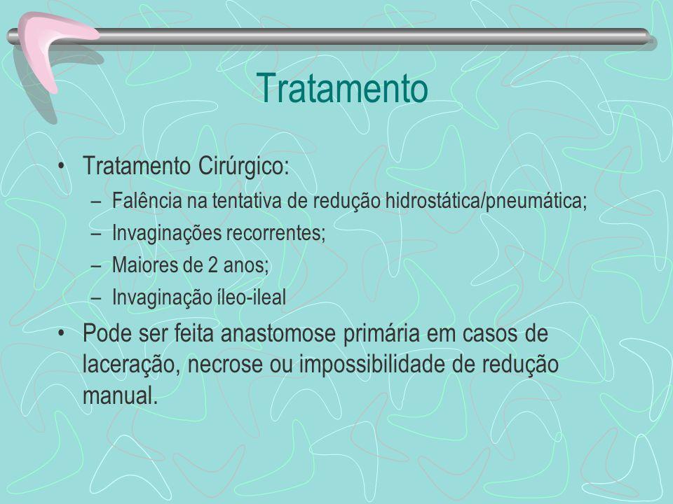 Tratamento Tratamento Cirúrgico: –Falência na tentativa de redução hidrostática/pneumática; –Invaginações recorrentes; –Maiores de 2 anos; –Invaginaçã