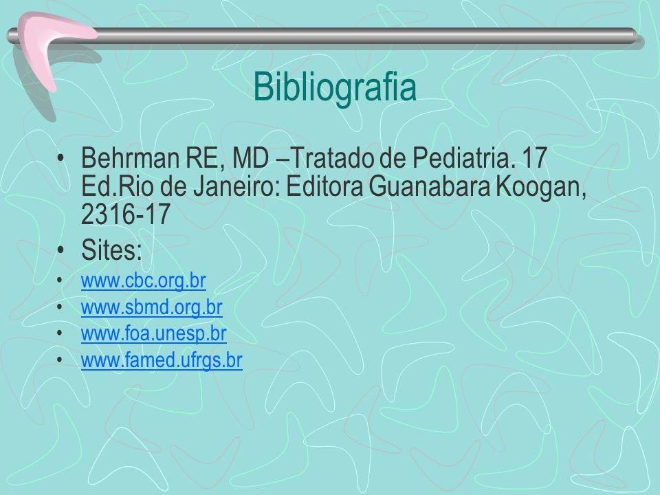 Bibliografia Behrman RE, MD –Tratado de Pediatria. 17 Ed.Rio de Janeiro: Editora Guanabara Koogan, 2316-17 Sites: www.cbc.org.br www.sbmd.org.br www.f
