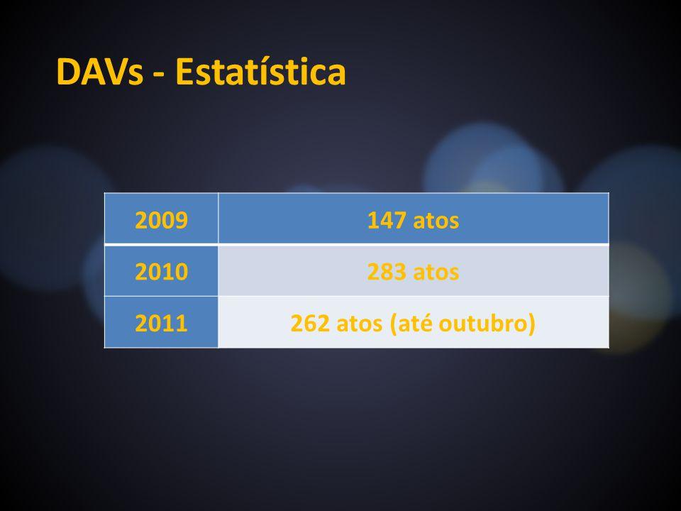 DAVs - Estatística 2009147 atos 2010283 atos 2011262 atos (até outubro)
