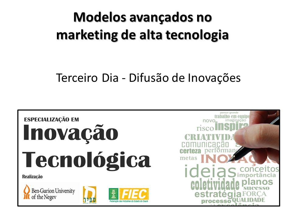 Modelos avançados no marketing de alta tecnologia Terceiro Dia - Difusão de Inovações
