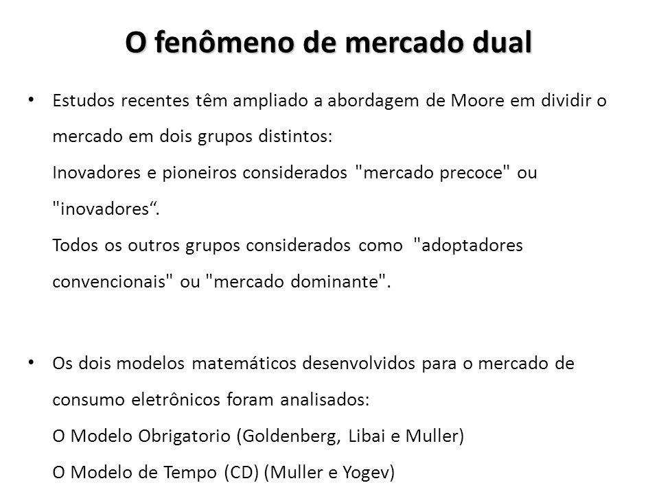 O fenômeno de mercado dual Estudos recentes têm ampliado a abordagem de Moore em dividir o mercado em dois grupos distintos: Inovadores e pioneiros considerados mercado precoce ou inovadores.