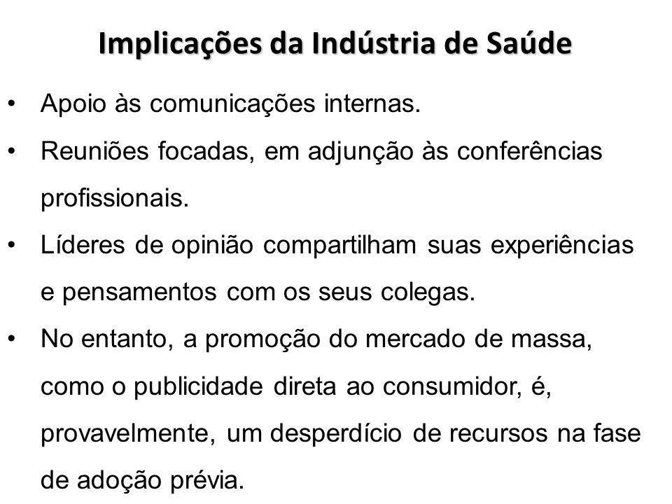 Implicações da Indústria de Saúde Apoio às comunicações internas.