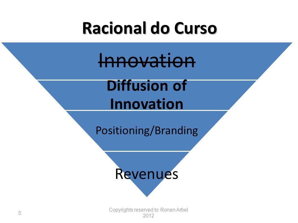 O Modelo Obrigatorio Goldenberg J, Libai B, Muller E, Riding the saddle: how cross-market communication can create a major slump in sales.