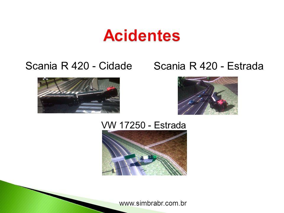 www.simbrabr.com.br Scania R 420 - Cidade Scania R 420 - Estrada VW 17250 - Estrada