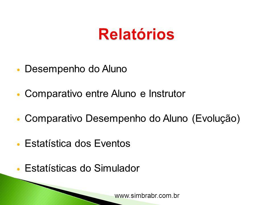 www.simbrabr.com.br Desempenho do Aluno Comparativo entre Aluno e Instrutor Comparativo Desempenho do Aluno (Evolução) Estatística dos Eventos Estatís