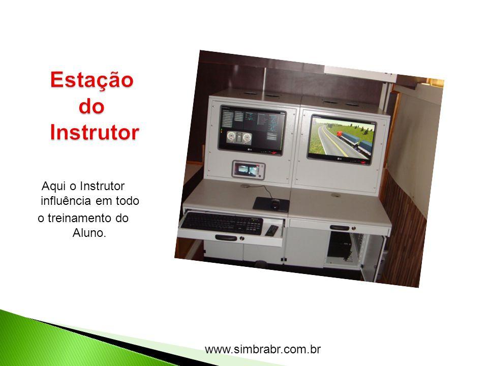 www.simbrabr.com.br Aqui o Instrutor influência em todo o treinamento do Aluno.