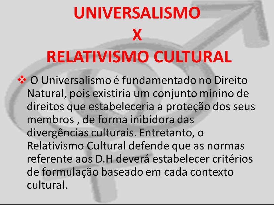 UNIVERSALISMO X RELATIVISMO CULTURAL O Universalismo é fundamentado no Direito Natural, pois existiria um conjunto mínino de direitos que estabeleceria a proteção dos seus membros, de forma inibidora das divergências culturais.