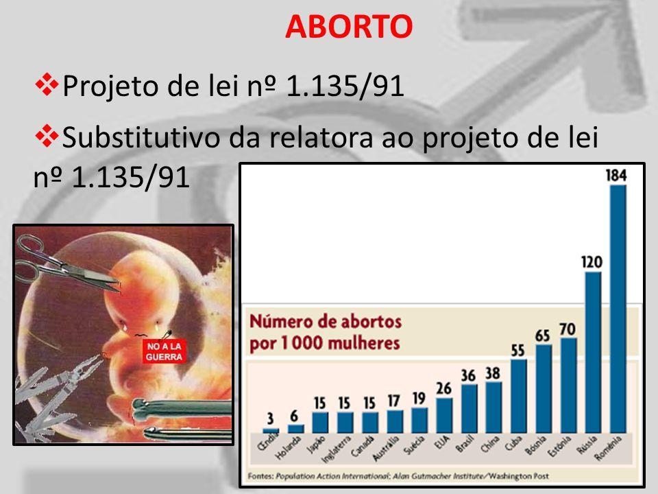 ABORTO Projeto de lei nº 1.135/91 Substitutivo da relatora ao projeto de lei nº 1.135/91