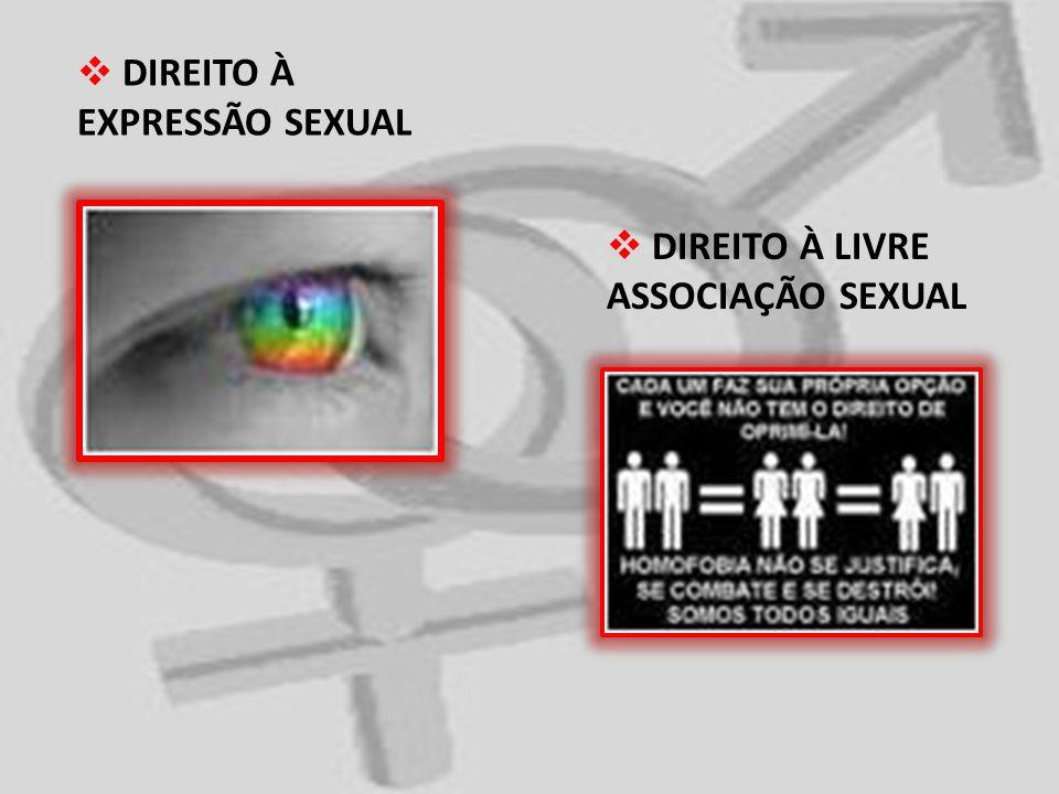 DIREITO À EXPRESSÃO SEXUAL DIREITO À LIVRE ASSOCIAÇÃO SEXUAL