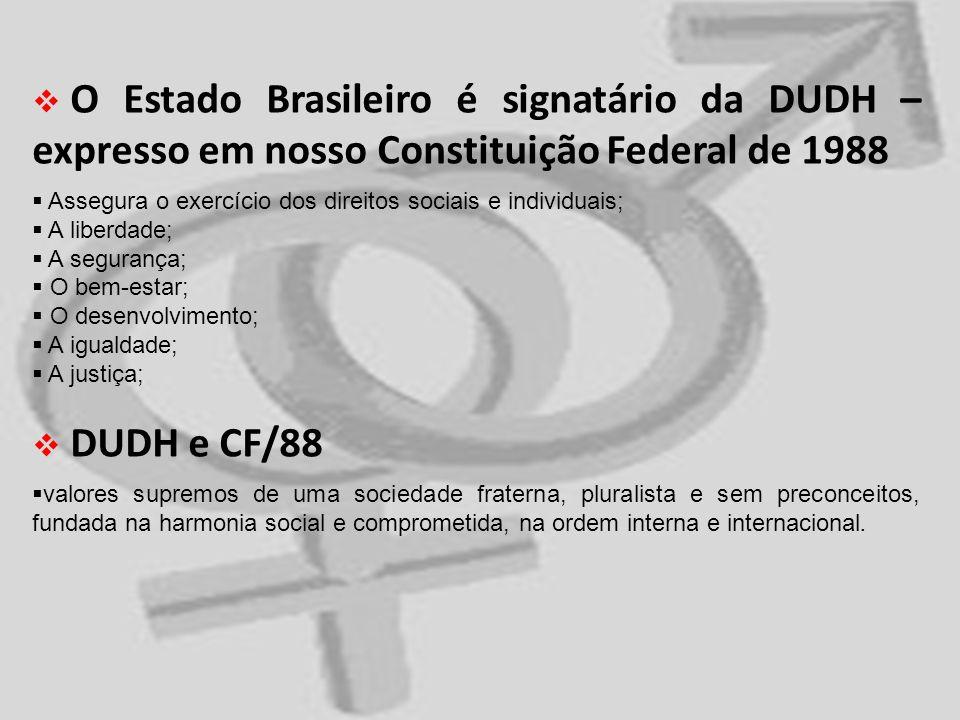 O Estado Brasileiro é signatário da DUDH – expresso em nosso Constituição Federal de 1988 Assegura o exercício dos direitos sociais e individuais; A l