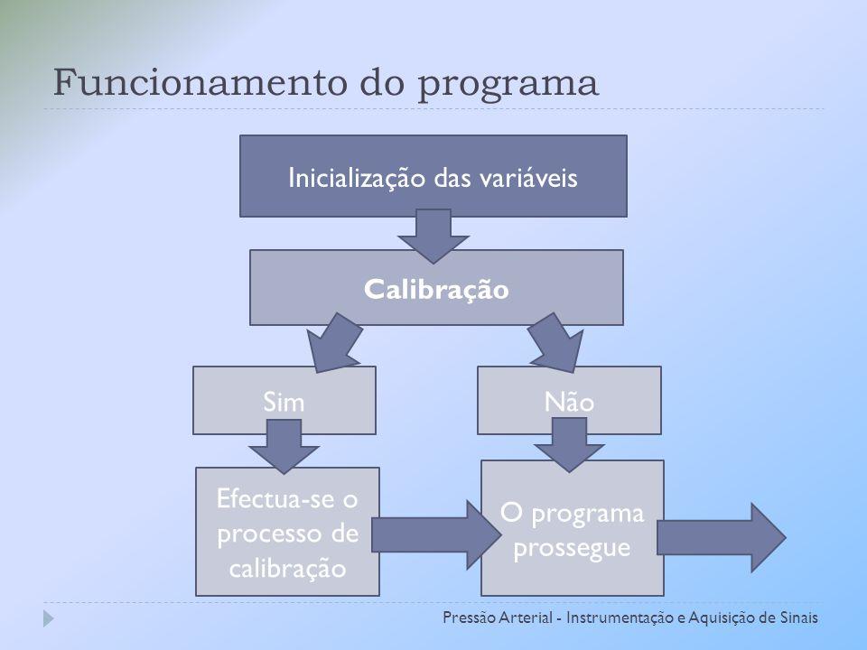 Funcionamento do programa Inicialização das variáveis Calibração SimNão Efectua-se o processo de calibração O programa prossegue Pressão Arterial - Instrumentação e Aquisição de Sinais