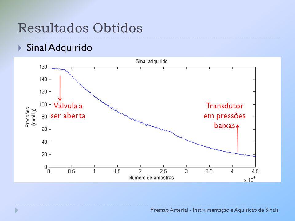 Resultados Obtidos Sinal Adquirido Pressão Arterial - Instrumentação e Aquisição de Sinais Válvula a ser aberta Transdutor em pressões baixas