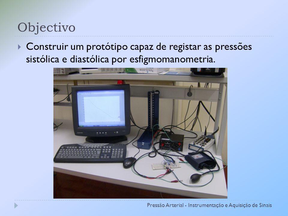 Montagem electrónica Pressão Arterial - Instrumentação e Aquisição de Sinais