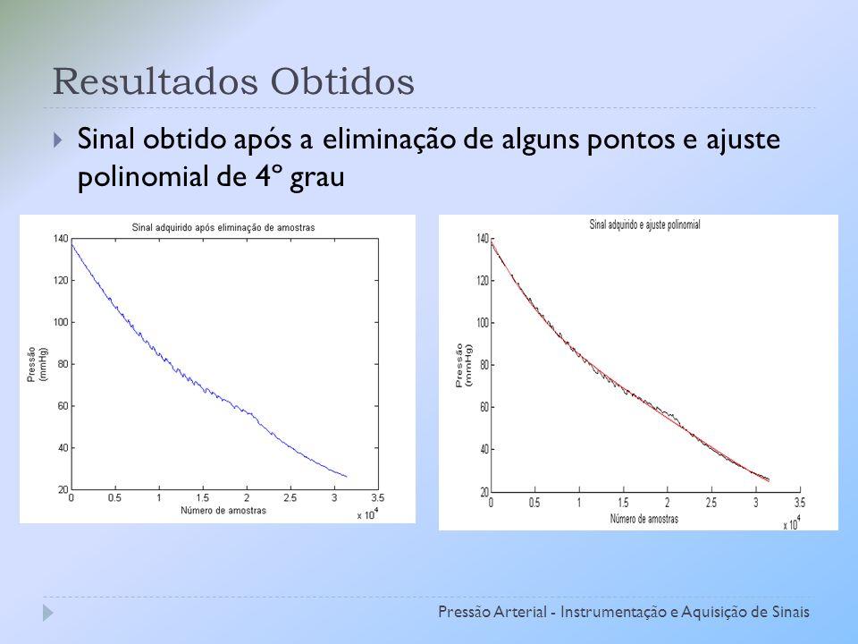 Resultados Obtidos Sinal obtido após a eliminação de alguns pontos e ajuste polinomial de 4º grau Pressão Arterial - Instrumentação e Aquisição de Sinais