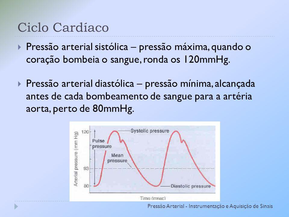 Referências Blood Pressure.(10 de Dezembro de 2007).