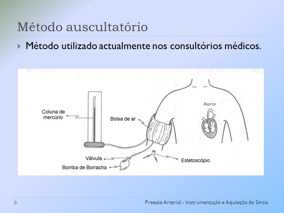 Método auscultatório Método utilizado actualmente nos consultórios médicos.
