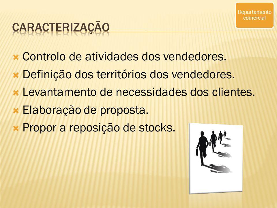 Controlo de atividades dos vendedores.Definição dos territórios dos vendedores.