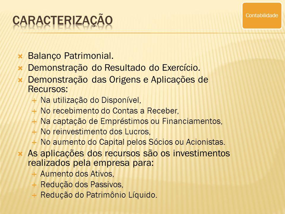 Balanço Patrimonial.Demonstração do Resultado do Exercício.