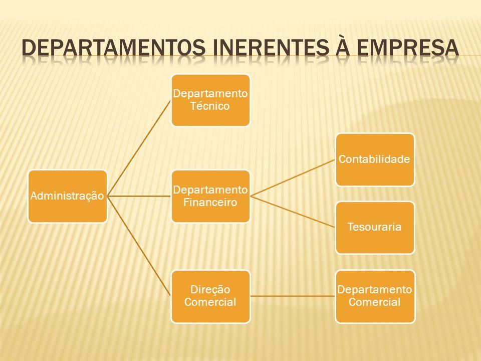 Administração Departamento Técnico Departamento Financeiro ContabilidadeTesouraria Direção Comercial Departamento Comercial