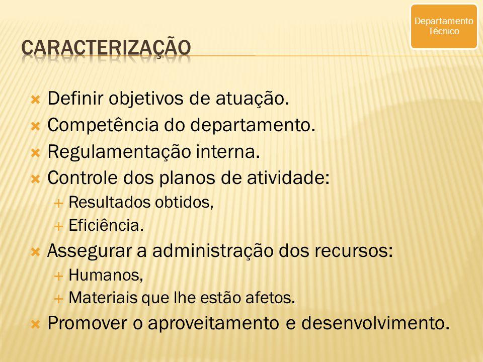 Definir objetivos de atuação.Competência do departamento.