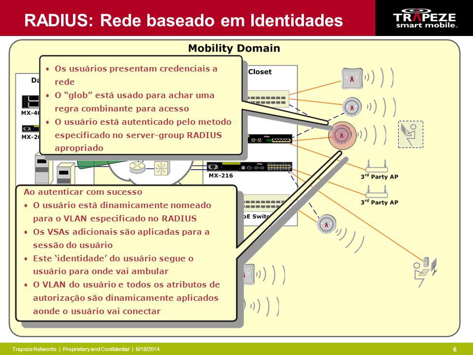 Trapeze Networks | Proprietary and Confidential | 6/18/2014 6 RADIUS: Rede baseado em Identidades Os usuários presentam credenciais a rede O glob está usado para achar uma regra combinante para acesso O usuário está autenticado pelo metodo especificado no server-group RADIUS apropriado Ao autenticar com sucesso O usuário está dinamicamente nomeado para o VLAN especificado no RADIUS Os VSAs adicionais são aplicadas para a sessão do usuário Este identidade do usuário segue o usuário para onde vai ambular O VLAN do usuário e todos os atributos de autorização são dinamicamente aplicados aonde o usuário vai conectar