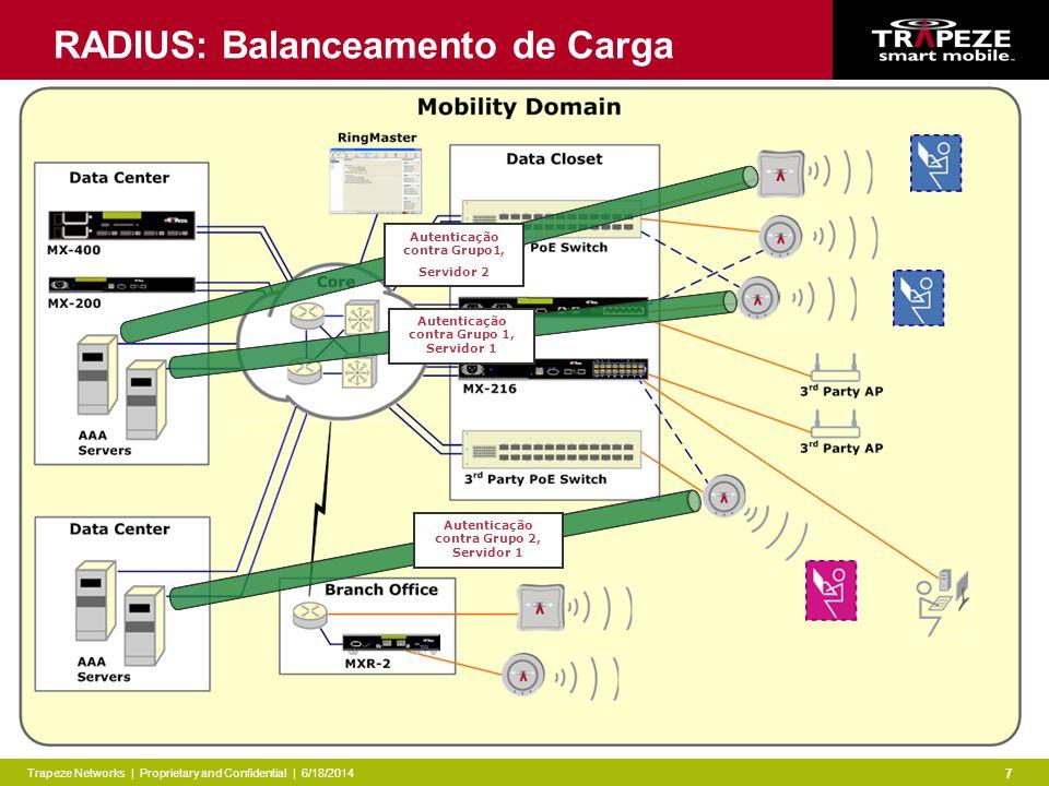 Trapeze Networks | Proprietary and Confidential | 6/18/2014 7 RADIUS: Balanceamento de Carga Autenticação contra Grupo 1, Servidor 1 Autenticação contra Grupo1, Servidor 2 Autenticação contra Grupo 2, Servidor 1