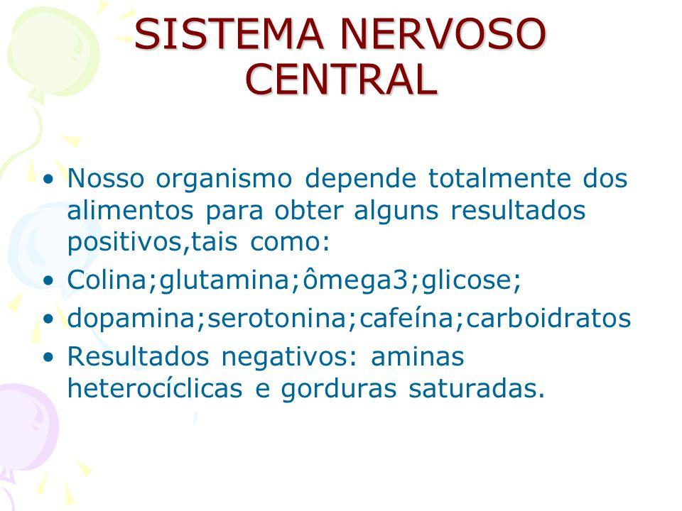 SISTEMA NERVOSO CENTRAL Nosso organismo depende totalmente dos alimentos para obter alguns resultados positivos,tais como: Colina;glutamina;ômega3;gli
