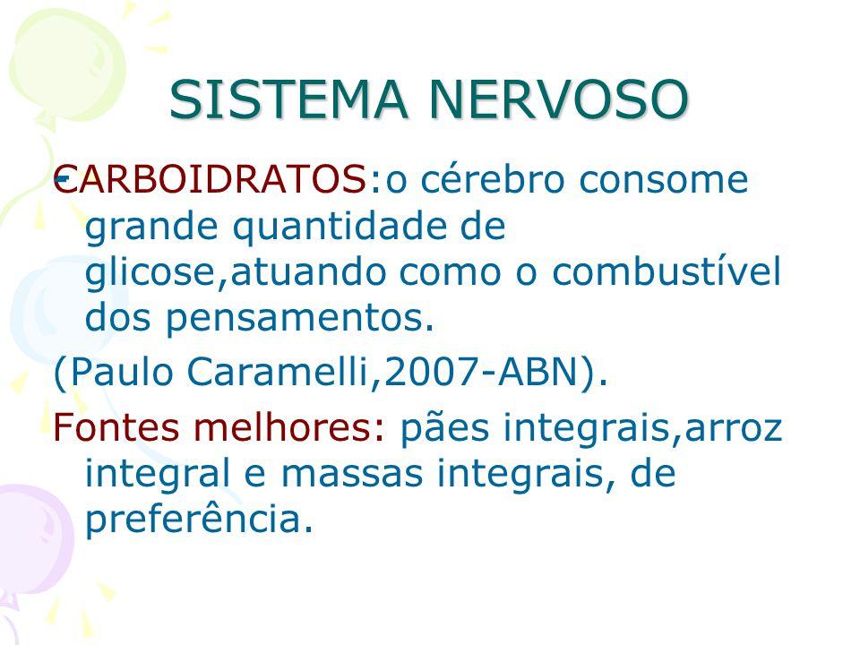 SISTEMA NERVOSO CARBOIDRATOS:o cérebro consome grande quantidade de glicose,atuando como o combustível dos pensamentos. (Paulo Caramelli,2007-ABN). Fo