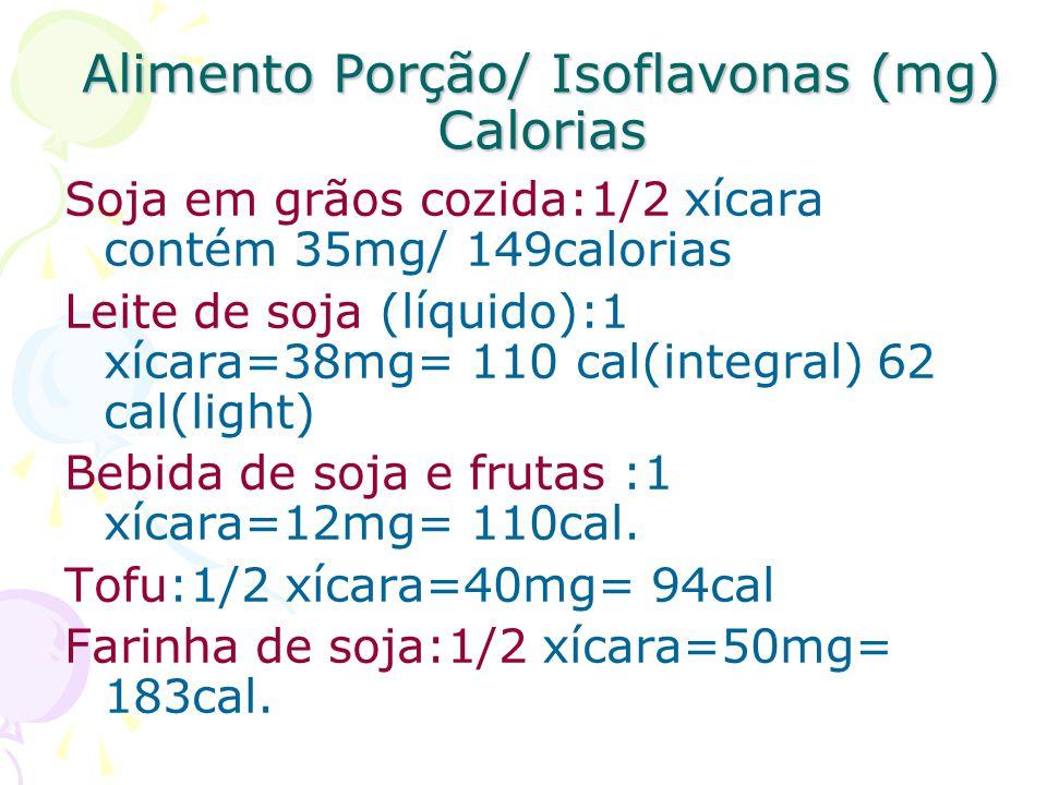 Alimento Porção/ Isoflavonas (mg) Calorias Soja em grãos cozida:1/2 xícara contém 35mg/ 149calorias Leite de soja (líquido):1 xícara=38mg= 110 cal(int