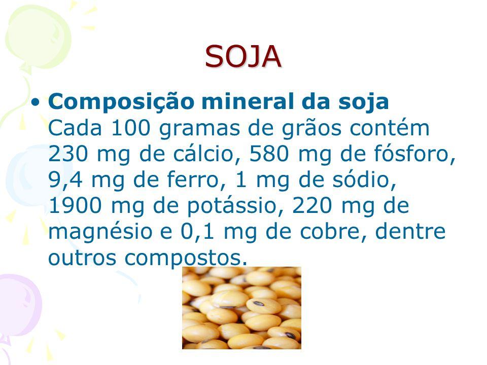 SOJA Composição mineral da soja Cada 100 gramas de grãos contém 230 mg de cálcio, 580 mg de fósforo, 9,4 mg de ferro, 1 mg de sódio, 1900 mg de potáss