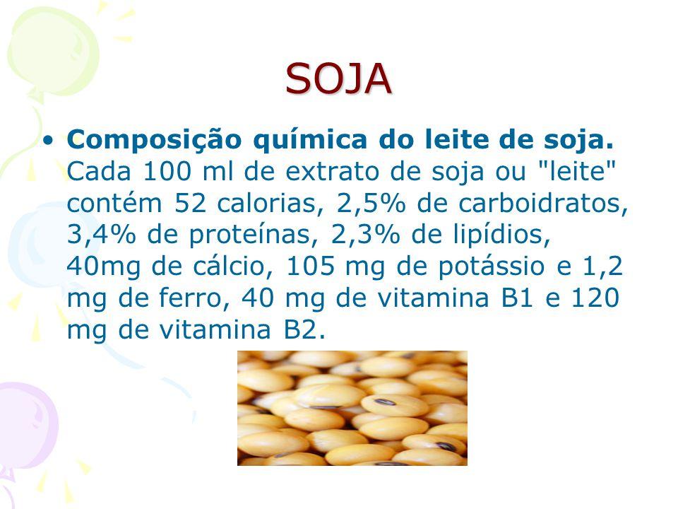 SOJA Composição química do leite de soja. Cada 100 ml de extrato de soja ou
