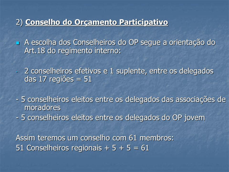 2) Conselho do Orçamento Participativo A escolha dos Conselheiros do OP segue a orientação do Art.18 do regimento interno: A escolha dos Conselheiros