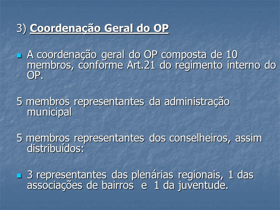3) Coordenação Geral do OP A coordenação geral do OP composta de 10 membros, conforme Art.21 do regimento interno do OP. A coordenação geral do OP com