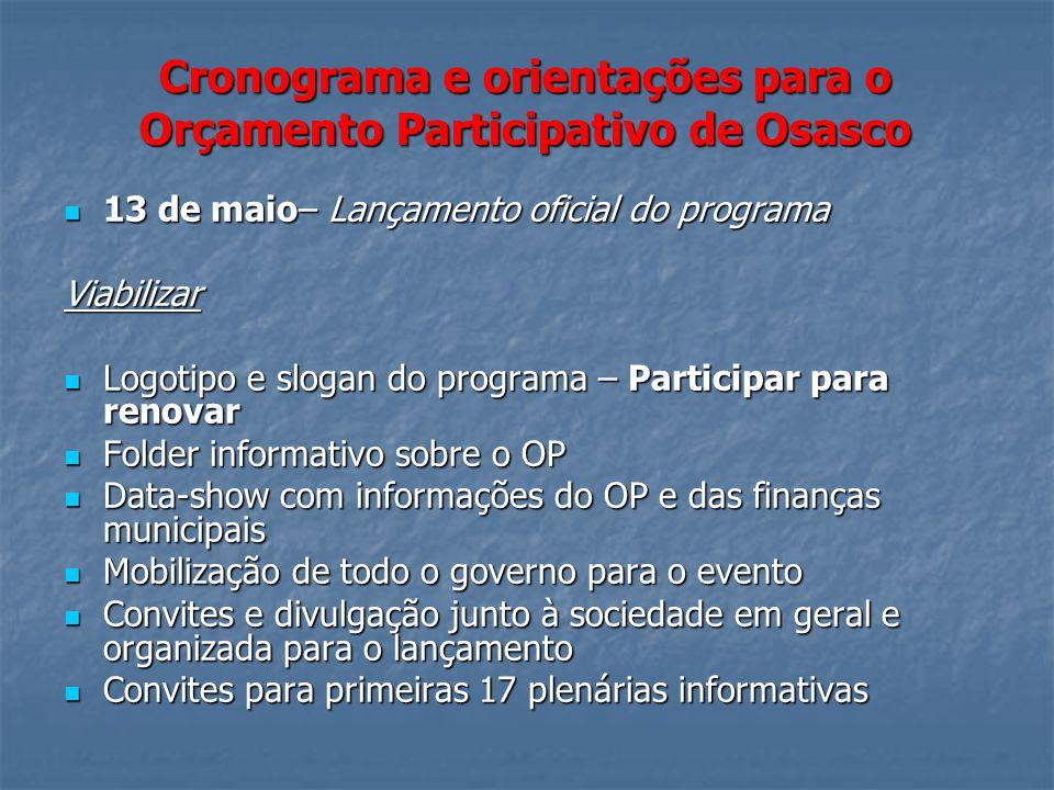 Cronograma e orientações para o Orçamento Participativo de Osasco 13 de maio– Lançamento oficial do programa 13 de maio– Lançamento oficial do program