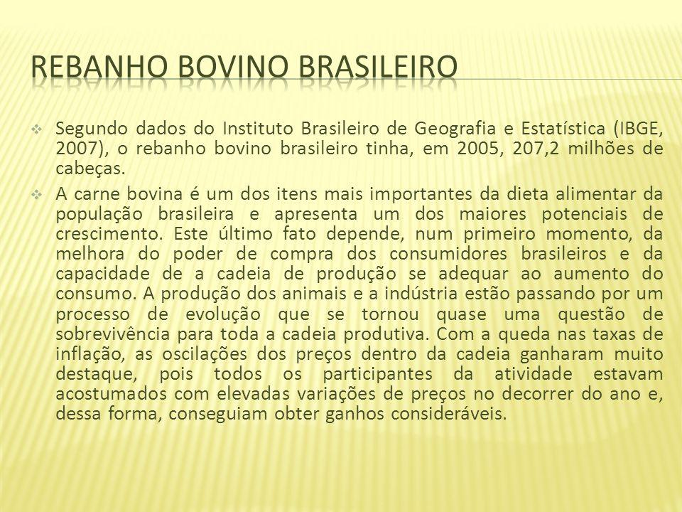 Segundo dados do Instituto Brasileiro de Geografia e Estatística (IBGE, 2007), o rebanho bovino brasileiro tinha, em 2005, 207,2 milhões de cabeças.