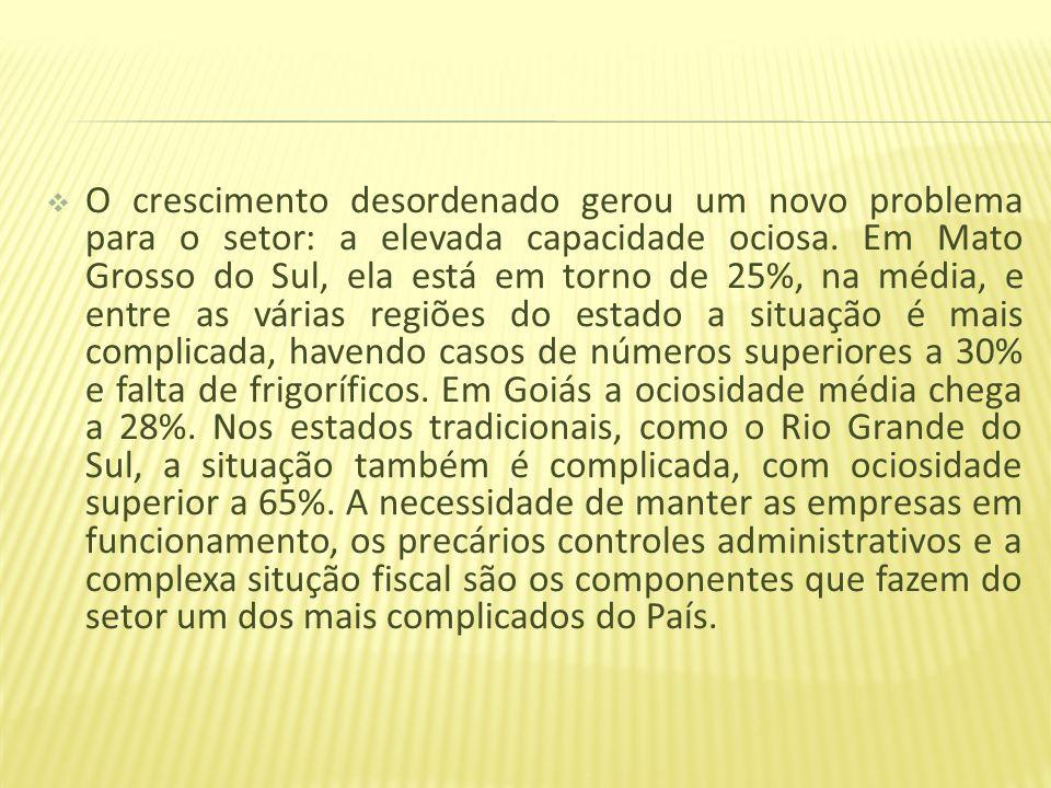 O crescimento desordenado gerou um novo problema para o setor: a elevada capacidade ociosa. Em Mato Grosso do Sul, ela está em torno de 25%, na média,