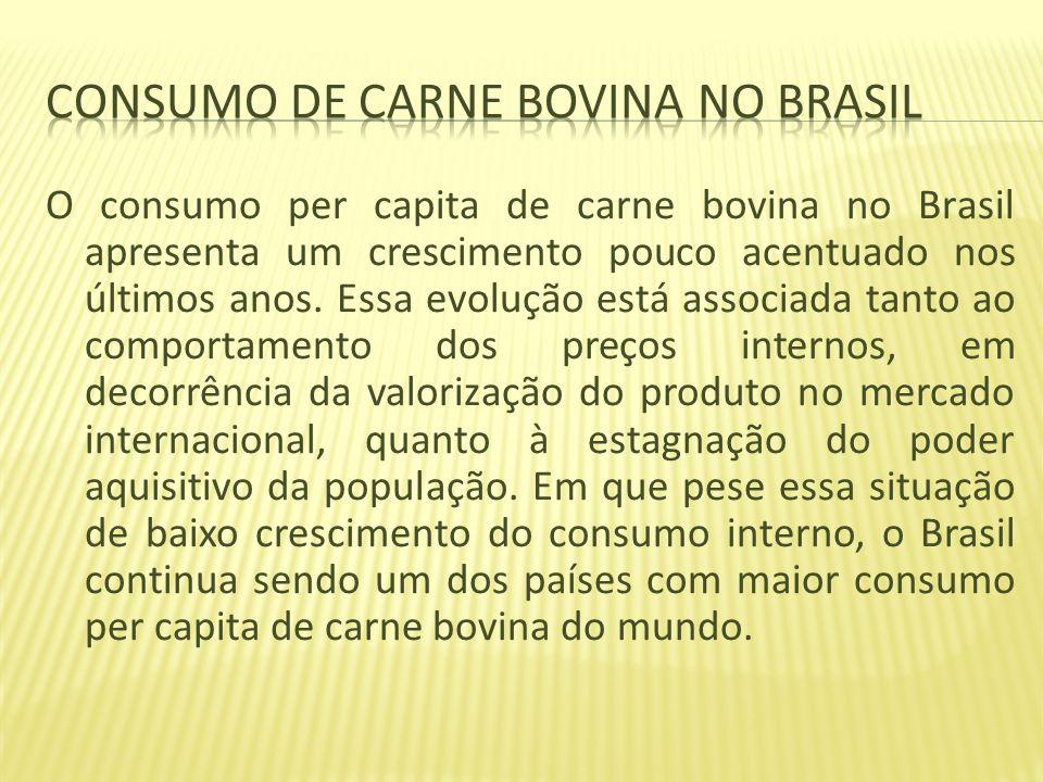 O consumo per capita de carne bovina no Brasil apresenta um crescimento pouco acentuado nos últimos anos. Essa evolução está associada tanto ao compor