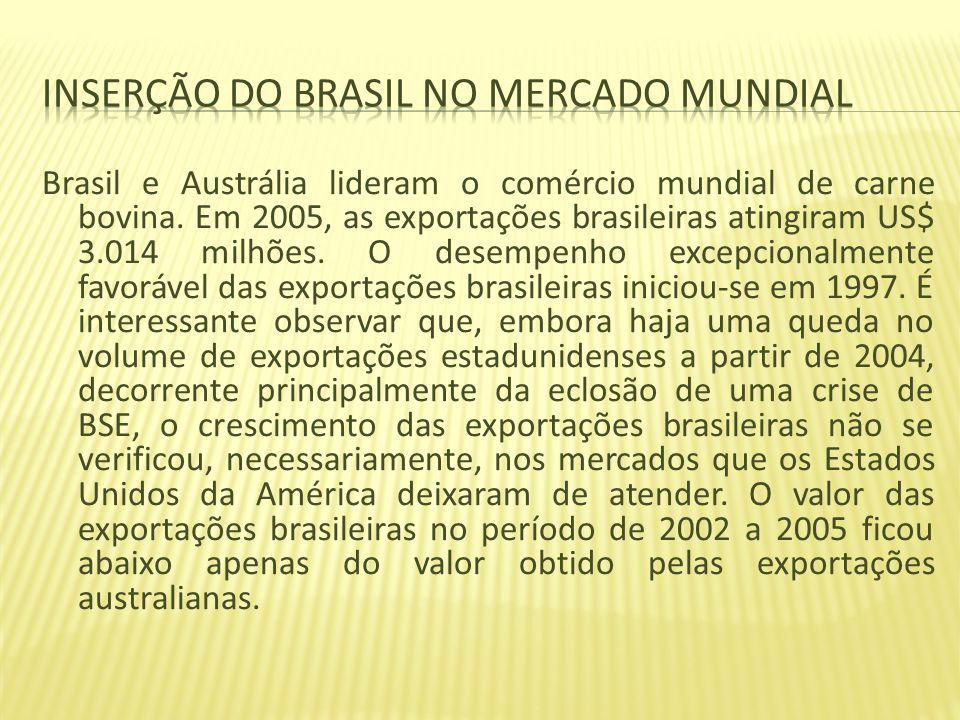 Brasil e Austrália lideram o comércio mundial de carne bovina. Em 2005, as exportações brasileiras atingiram US$ 3.014 milhões. O desempenho excepcion