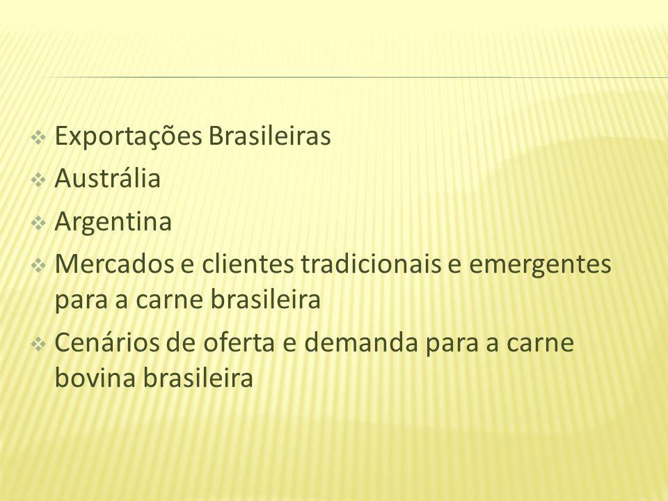 Exportações Brasileiras Austrália Argentina Mercados e clientes tradicionais e emergentes para a carne brasileira Cenários de oferta e demanda para a carne bovina brasileira