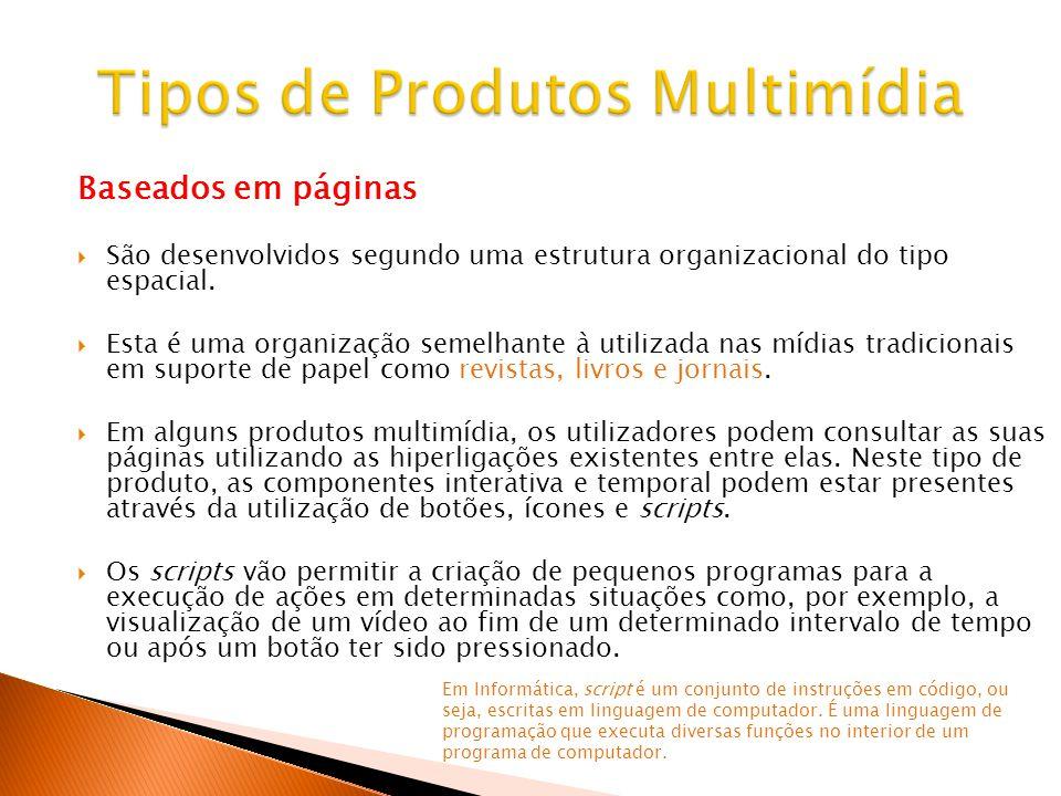 Baseados em páginas São desenvolvidos segundo uma estrutura organizacional do tipo espacial.