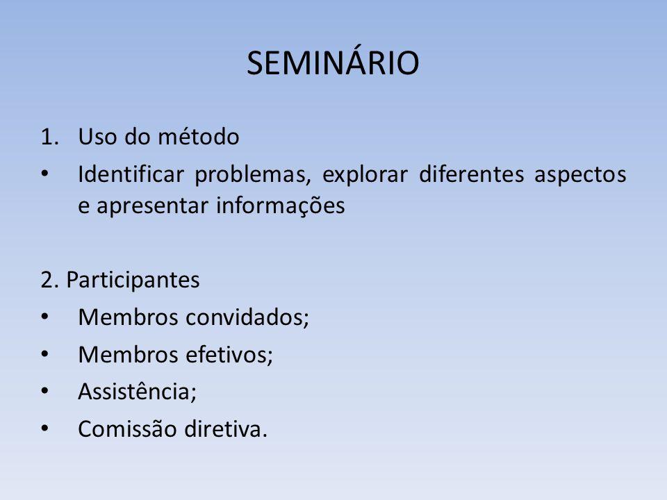 SEMINÁRIO 1.Uso do método Identificar problemas, explorar diferentes aspectos e apresentar informações 2. Participantes Membros convidados; Membros ef